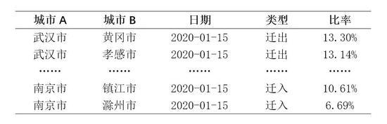 河南新冠肺炎确诊病例9例省市县三级专家组成立