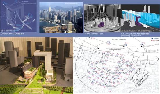 使用风洞试验和流体力学模仿来测算拟建修建物的规划关于周边风环境的评价 | 香港规划署