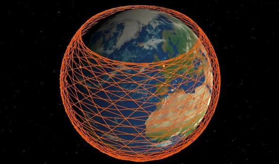 覆盖全球的低轨卫星群构想