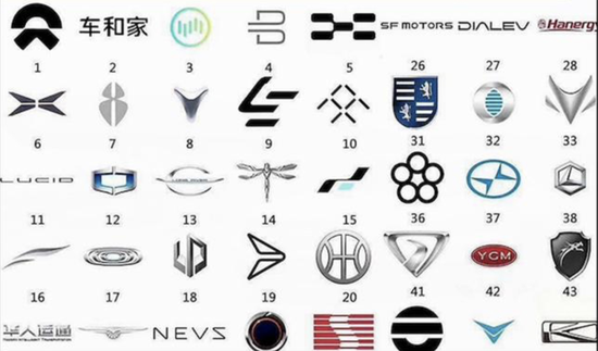 部分造车新势力logo,图源网络