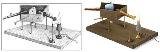 本生和基尔霍夫基行使光谱仪进走化学分析的装配(图片来源于网络)