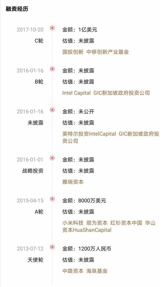 """九号公司融资""""履历""""可谓艳丽/创业邦制图"""
