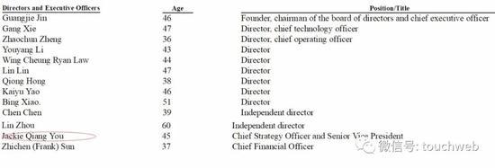 截至2020年2月,青客管理层架构
