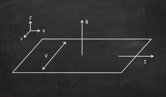 量子研究40年历程 遇事不决量子力学