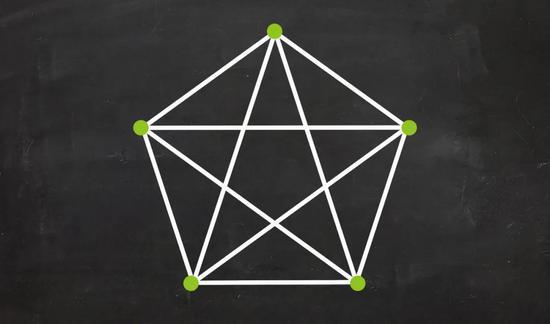 由连线与节点组成的图形的例子。