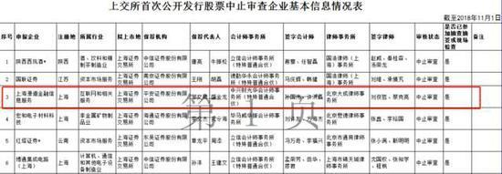 漫道金服IPO被停:多个网贷客户爆雷 子公司屡被处罚
