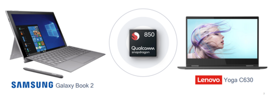 全球首款7nm PC平台骁龙8cx笔记本将上市