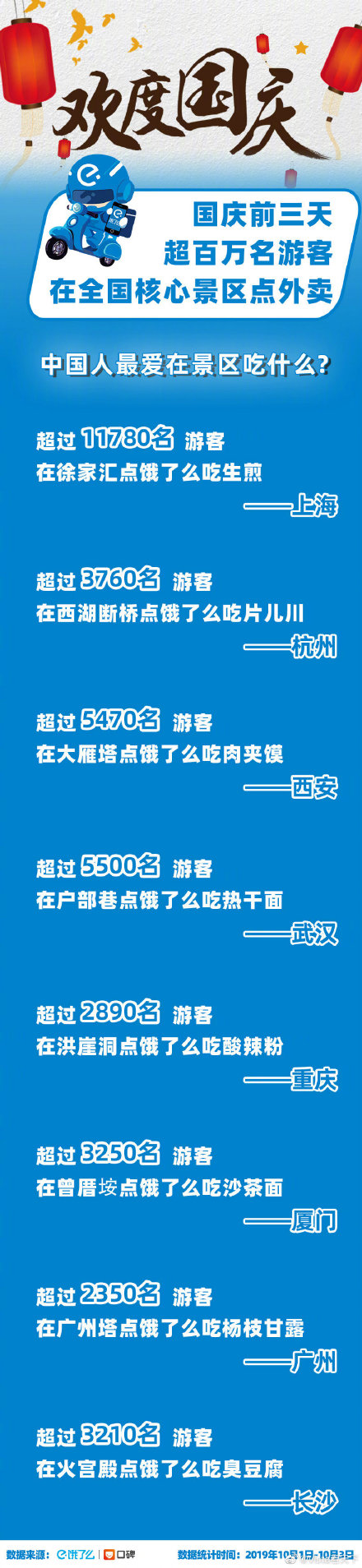 林毅夫:战略型产业需要政策性金融支持