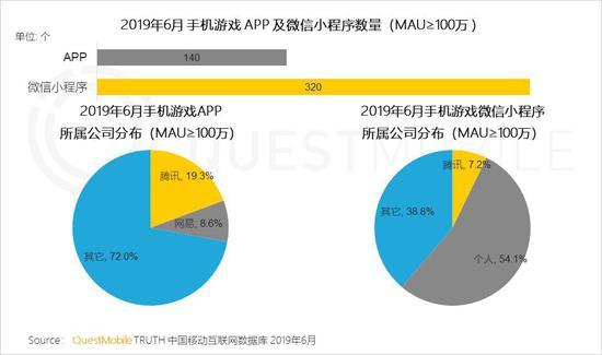 中国移动互联网2019半年大报告-CNMOAD 中文移动营销资讯 71