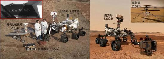 (左)火星车1:1模型相比于真人大小;(右)毅力号和好奇号差不多大,可以参考左图比例