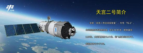 天宫二号空间实验室暗示图。
