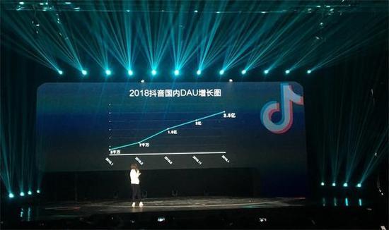 """字节跳动发力5G视频社交 新产品名字叫""""多闪"""""""