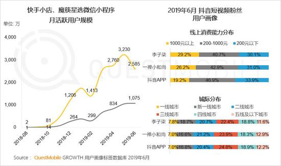 中国移动互联网2019半年大报告-CNMOAD 中文移动营销资讯 42