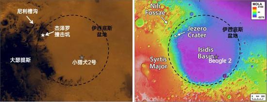 (左)海盗号影像,来源:Viking,制图:haibaraemily(右)MOLA地形 | Mars2020第三次研讨会Tim Goudge报告