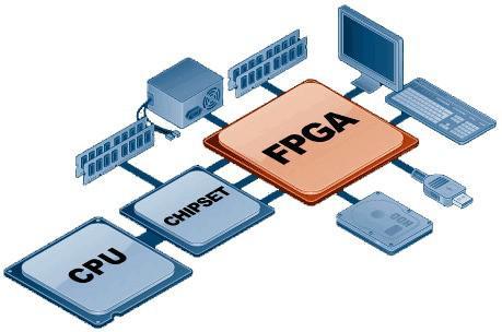 FPGA具有很强的灵活性(图片来自:ruggedpcreview.com)