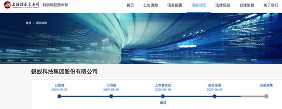 图源:上海证券营业所