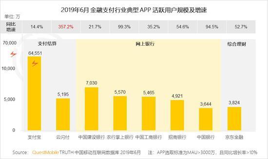 中国移动互联网2019半年大报告-CNMOAD 中文移动营销资讯 98
