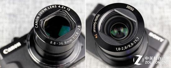 镜头规格方面,G7XII的焦段要更长一些