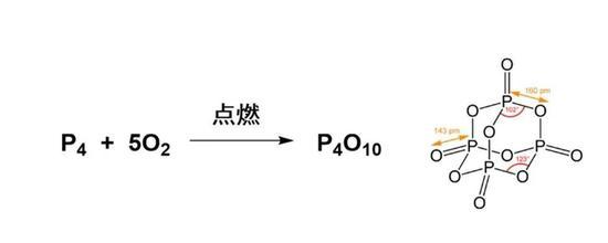 白磷燃烧的化学方程式和五氧化二磷的分子结构