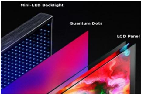 三星、LG等预计于明年推出Mini LED电视