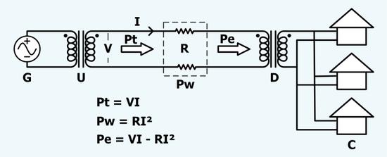 输电电路示意图