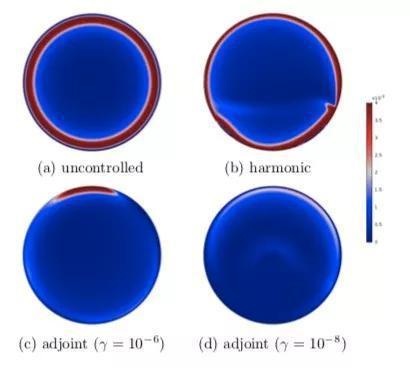 如图,图 (a) 为不加控制的对照组,图 (b) 为谐波优化-蒙特卡洛方法得到的结果,图 (c) 和 (d)为用伴随优化算法得到的结果,其中力度控制参数不同。从图 (a) 到图 (d),煎饼越来越均匀。图片来源:Boujo and Sellier, Phys。 Rev。 Fluids, 2019