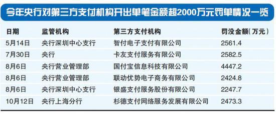 """央行前行长:部分第三方支付平台只对""""圈钱""""感兴趣"""