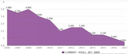 中国的目前找不到该数据。
