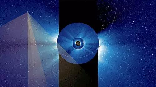 帕克探测器在太阳周边的飞翔途径,蓝色圆盘大致表明太阳和日球层探测器大视场分光日冕仪的掩盖规模。