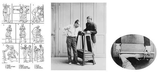 人类利用生物特征的历史可追溯到古代埃及,通过测量人体各部位的尺寸来鉴别身份。Bertillon 系统(图片来源:onin.com)