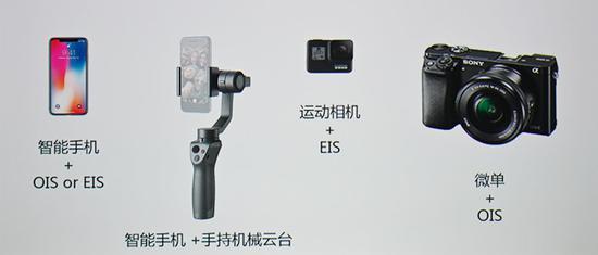 现在可供选择的视频拍摄设备方案