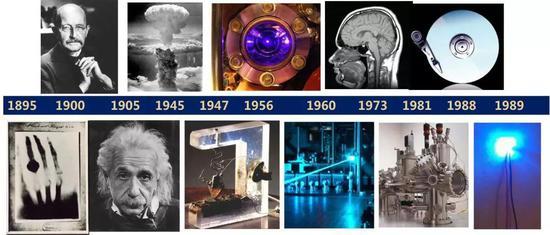 第一次量子革命
