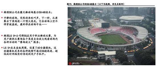 ▲韩国5G应用案例:5G+AR与5G+体育赛场直播