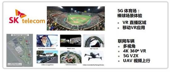 ▲韩国SKT的5G应用探索