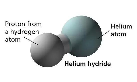 氦合氢离子的结构