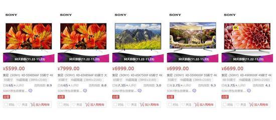 万元内只能买索尼65英寸电视