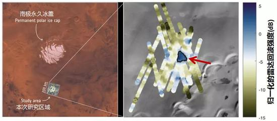 能够的液态水湖所在的区域(右图蓝色三角区域内)来源:ESA和参考文献[9]
