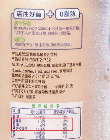 乳酸菌饮品配料表及营养标签来源丨知乎