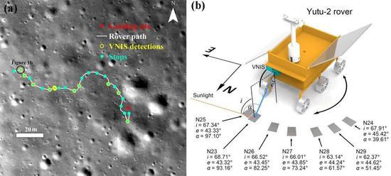 图1 (a)玉兔二号月球车前四月昼的走驶路线;(b)差别光照几何条件的光谱测量实验暗示图
