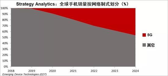 亲民党证实大选不缺席:宋楚瑜亲自选或与盟友合作