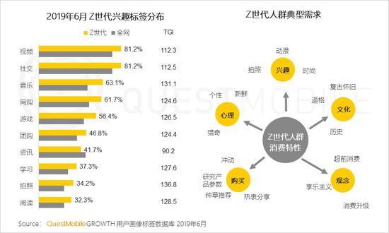 中国移动互联网2019半年大报告-CNMOAD 中文移动营销资讯 54
