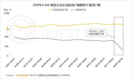中国移动互联网2019半年大报告-CNMOAD 中文移动营销资讯 85