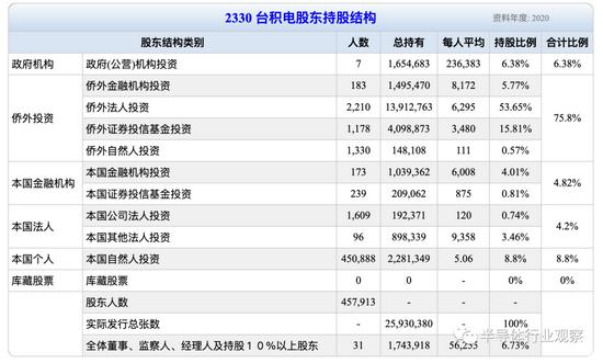 图表来源:台湾股市资讯