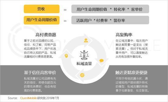 中国移动互联网2019半年大报告-CNMOAD 中文移动营销资讯 40