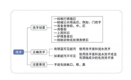 图片来源:中国疾控中心