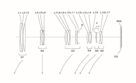 可用于100-400mm f/4.5-6.3 Di VC USD新版本的镜头专利
