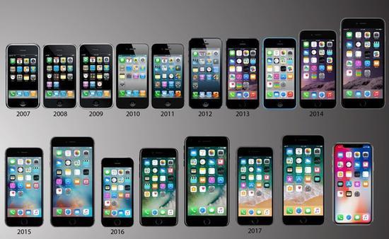 苹果历代iPhone机型(图片:mercurynews)