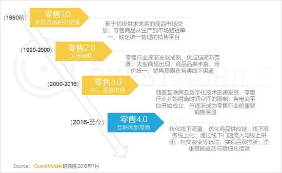 中国移动互联网2019半年大报告-CNMOAD 中文移动营销资讯 45