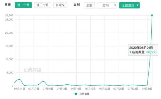 苹果商店中国区半天下架近3万款 手游行业或迎来洗牌