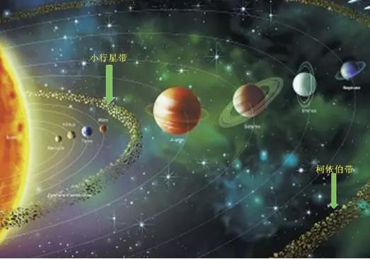 """小行星撞击地球的""""祸""""与""""福"""""""